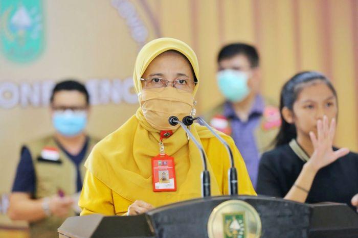 Pasien Sembuh Covid-19 di Riau Meningkat Jadi 25.884 Orang