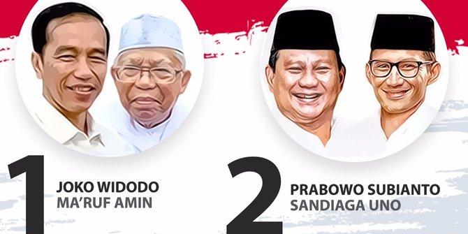 30 Provinsi Tuntas Direkap, Jokowi Unggul di 18 Provinsi, Prabowo 12